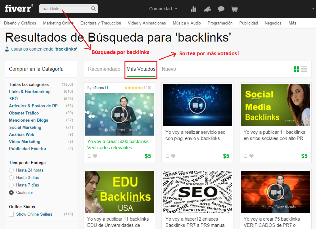 fiverr-backlinks