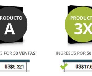 ¿No Sabes Cómo Escoger Un Producto En Clickbank Para Promocionar? | La Formula 3X Te Dice Cómo