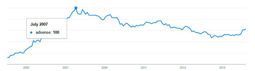 google-adsense-2007
