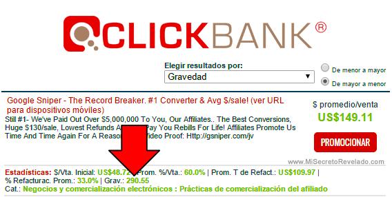 gravedad-clickbank