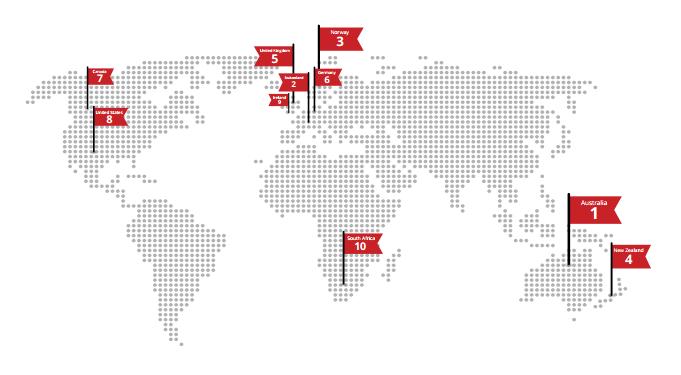 paises-con-mayores-conversiones-clickbank